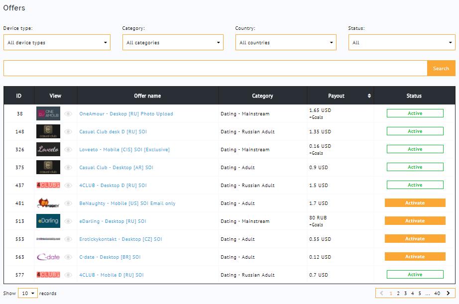 Форекс что такое оффера форекс цена доллара 28.04