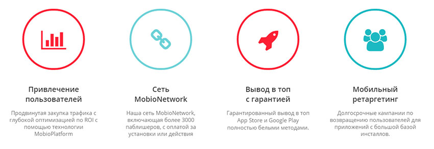 mobionetwork 1